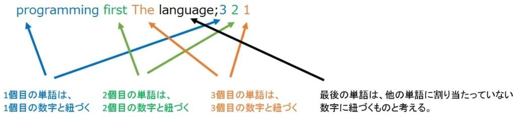 codeeval140_1