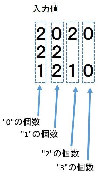 codeeval40_1